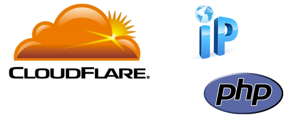 How to get CloudFlare Visitor IPs in PHP?